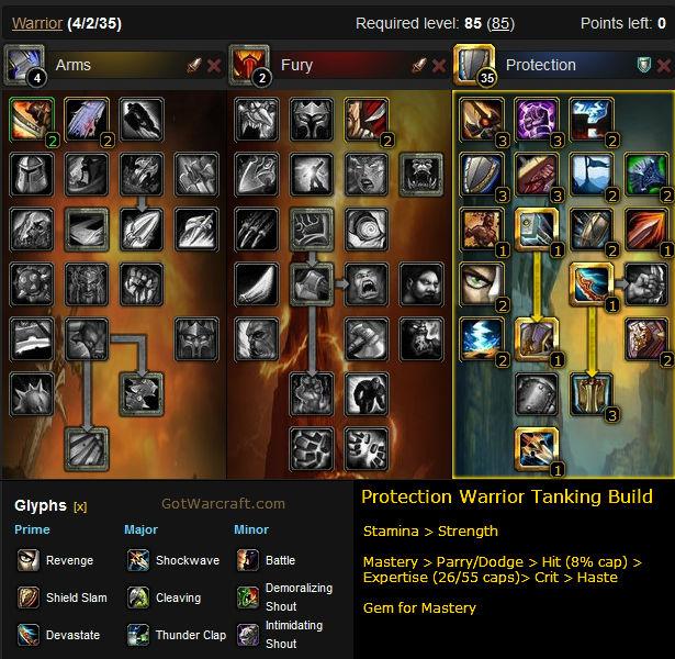 Protection Warrior Builds - GotWarcraft com