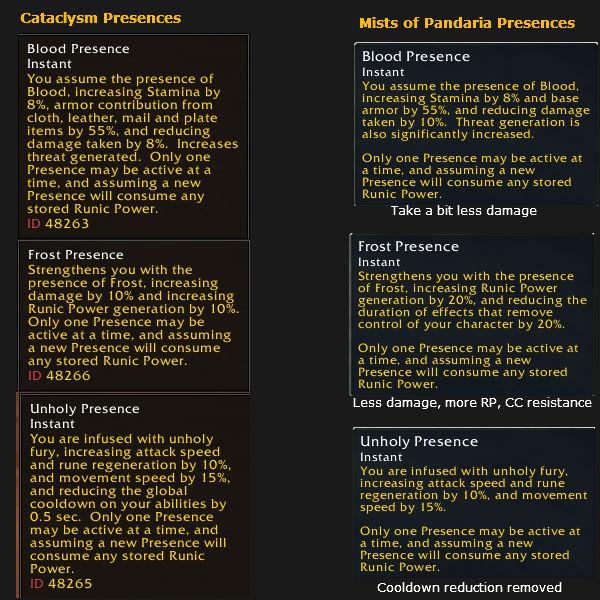 Death Knight Presences