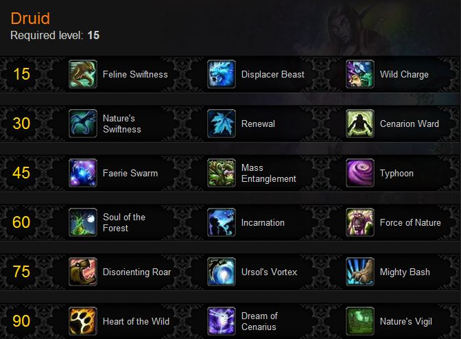 Druid Talents in M of P