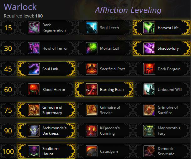 Affliction Leveling Talents