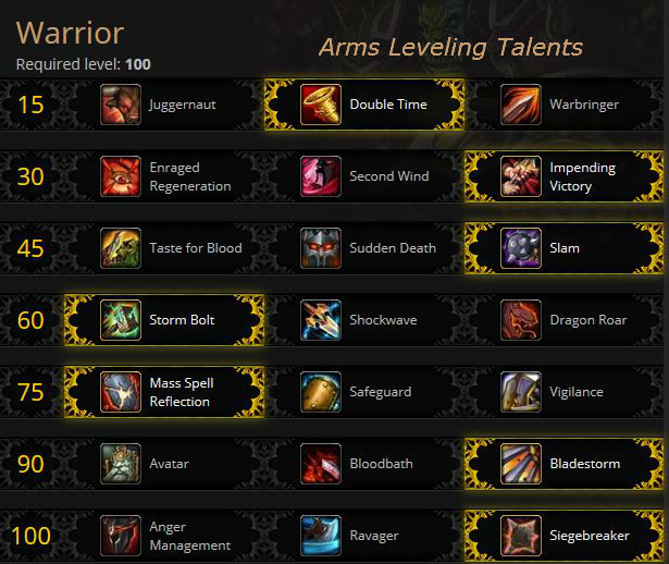 Arms Warrior Leveling Talents in Warlords of Draenor