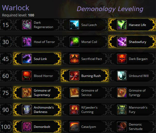 Demonology leveling talents