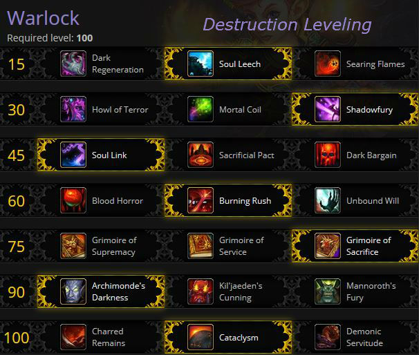Destruction Leveling Talents