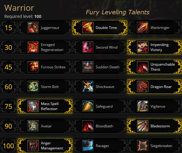 Fury Leveling Talents in Warlords