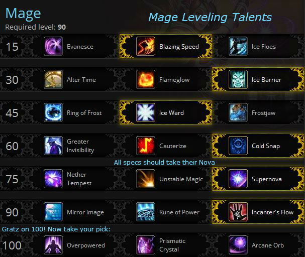 Mage Leveling Talents in Warlords of Draenor