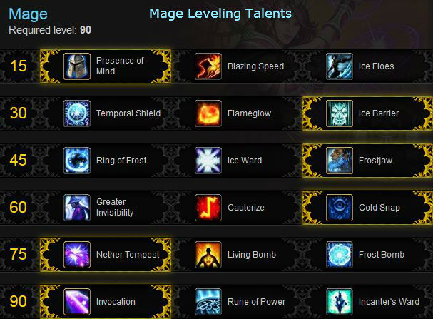 Mage Leveling Talents
