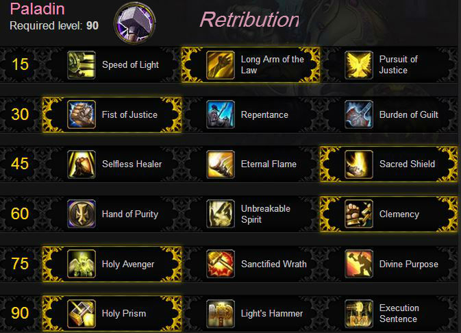 Retribution Paladin Leveling Talents