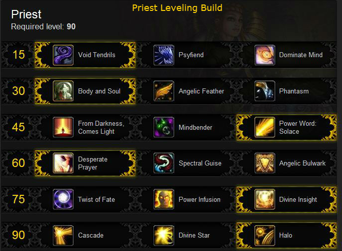 Priest Leveling Build for Mists of Pandaria