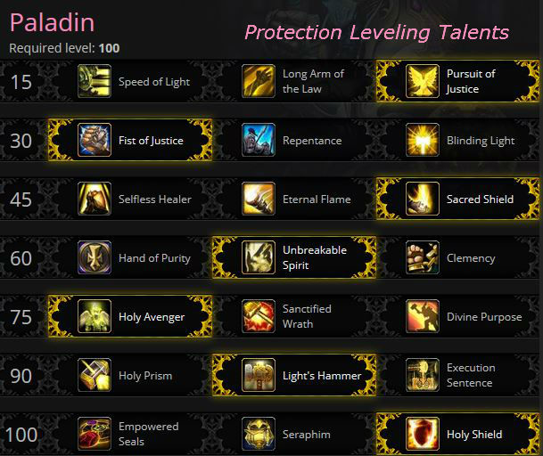 Protection Paladin leveling talents for Warlords of Draenor