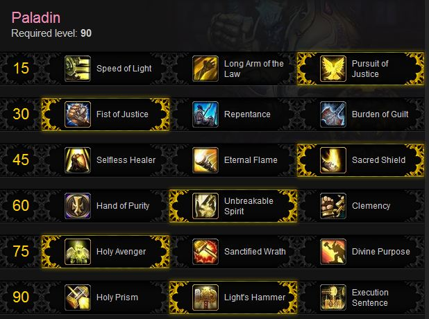Protection Paladin Leveling build for Mists of Pandaria