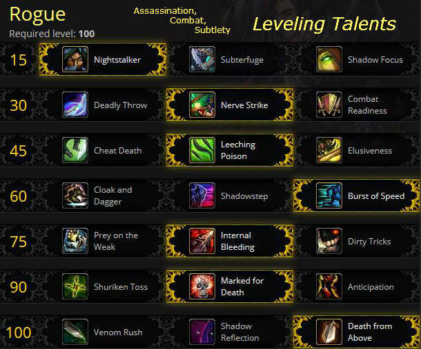 Rogue leveling talents for Warlords of Draenor