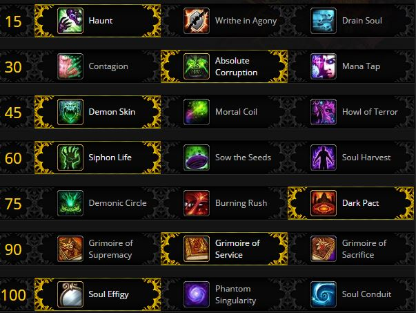 Affliction Warlock Leveling talents for Legion
