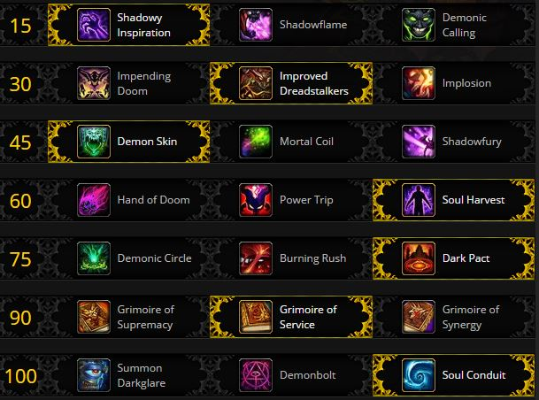 Demonology Warlock Leveling talents for Legion