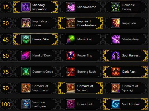 Demonology Warlock Leveling talents for Legion