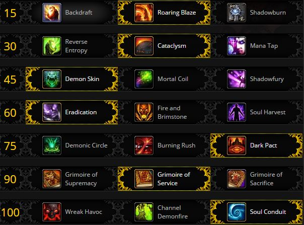 Destruction Warlock Leveling talents for Legion