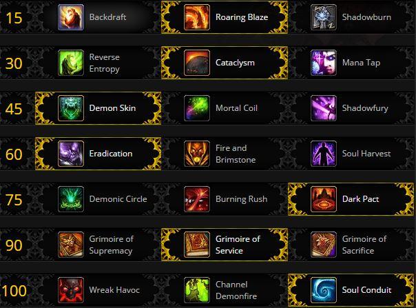 Destruction Warlock Leveling talents for Legion