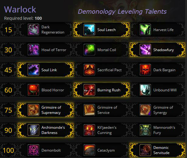 Warlock leveling talents in Warlords