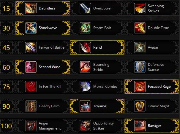 Arms Warrior leveling talents for Legion