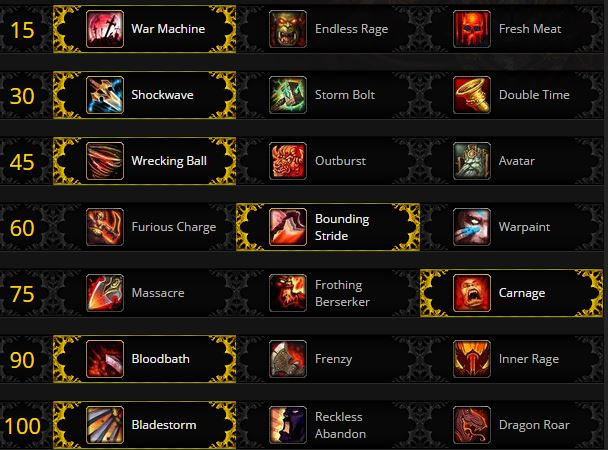 Fury Warrior leveling talents for Legion