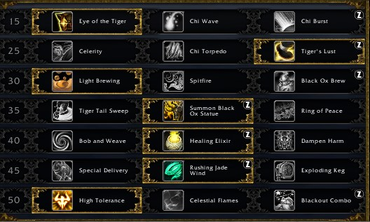 Brewmaster Monk leveling talents for Shadowlands
