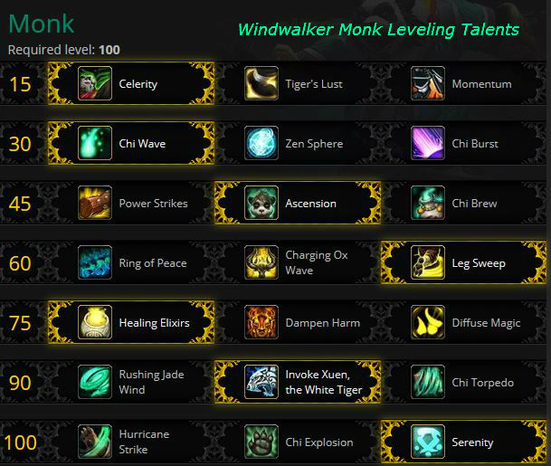 Monk Leveling Talents
