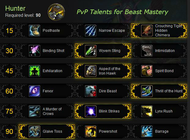 Beast Mastery Hunter PvP Talents