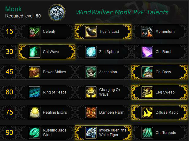 Windwalker Monk PvP Talents