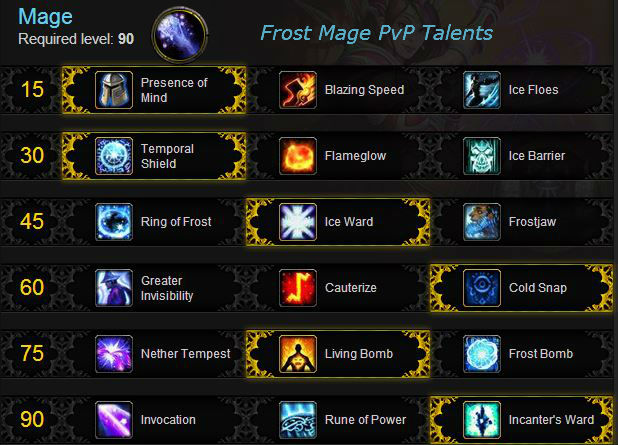 Frost Mage PvP Talents