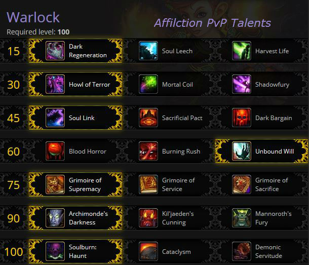 Affliction Warlock PvP Talents for Warlords of Draenor