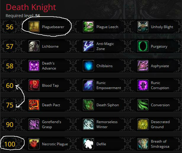 Warlords of Draenor Death Knight Talents