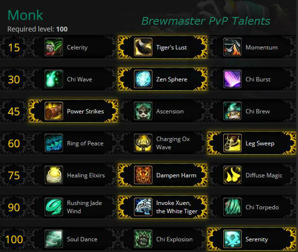 Brewmaster PvP Talents for Warlords of Draenor