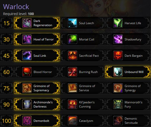 Demology Warlock PvP Talents for Warlords of Draenor