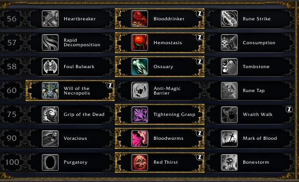 Blood Death Knight leveling talents
