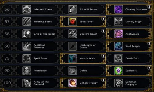 Unholy Leveling Talents