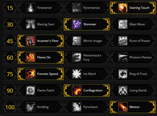 The Fire Mage Dps Guide Watch Them Burn