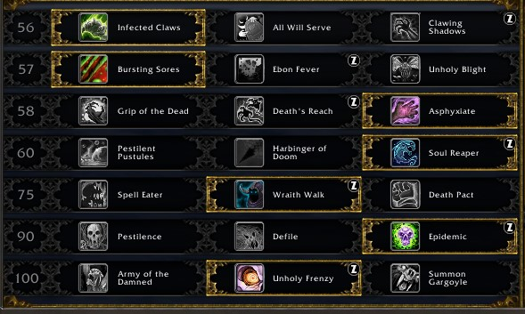 Unholy Death Knight Leveling Talents