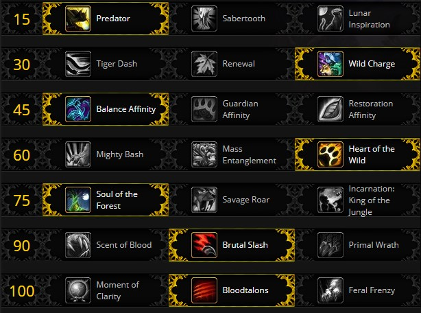 Feral leveling talents