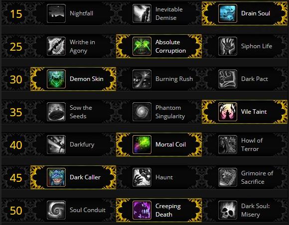 Affliction Warlock Leveling talents for Shadowlands