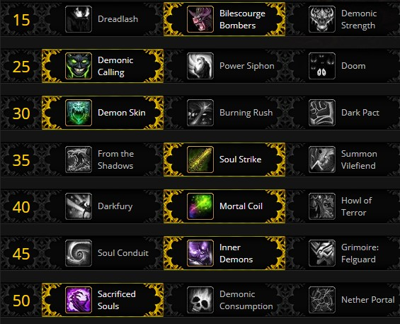 Demonology Warlock Leveling talents for Shadowlands