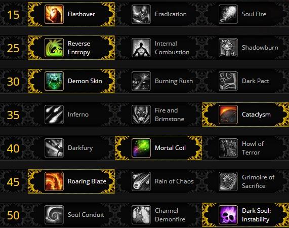 Destruction Warlock Leveling talents for Shadowlands