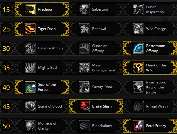 Feral Druid Shadowlands leveling talents