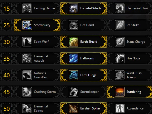 Enhancement Shaman leveling talents for Shadowlands