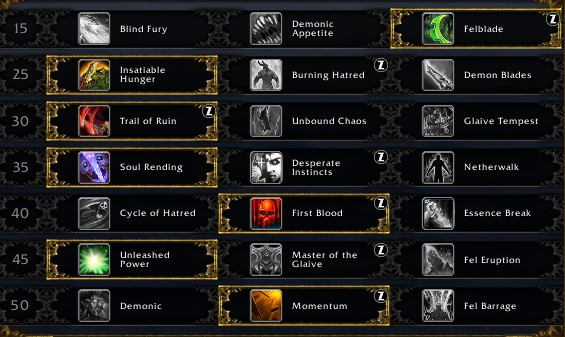 Havok Demon Hunter Leveling Build for Shadowlands